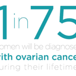 Symptoms of Ovarian Cancer vs. Uterine Fibroids
