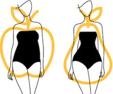How to Change Body Type: Pear Shaped, Apple Shaped
