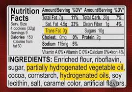 Easy Way to Tell if Food Has Trans Fats; Don't Trust Labels