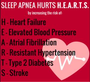 Is Mild Sleep Apnea a Risk Factor for All Cause Mortality?