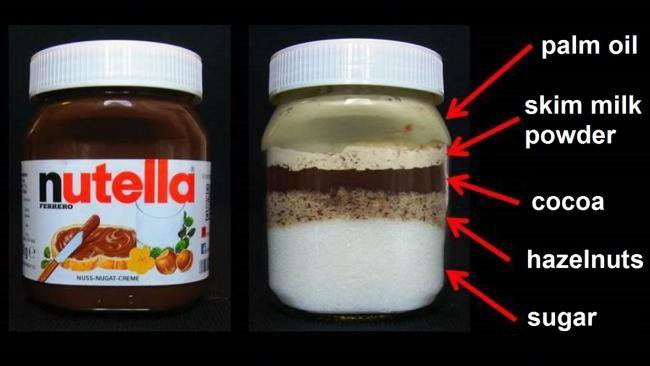 Why Diabetics Should Avoid Nutella: Healthy Alternatives